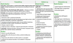 programma corso composti bio